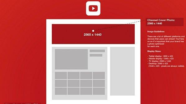 ماهي مقاسات الصور داخل الشبكات الإجتماعية مثل فيسبوك، تويتر ويوتيوب ؟