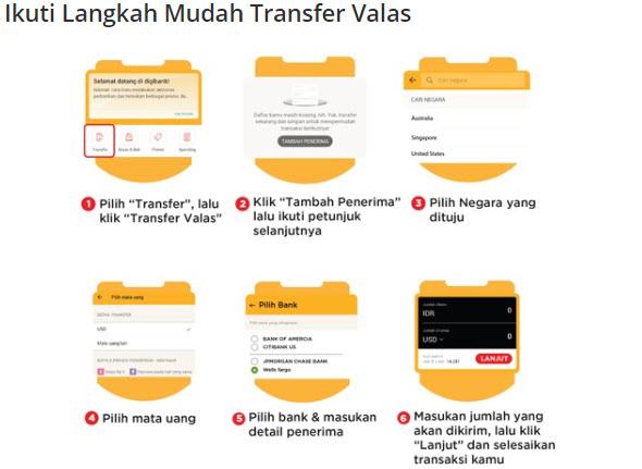 cara mudah transfer valas di aplikasi dbs