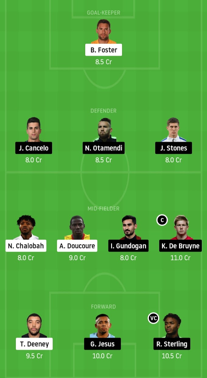 Premier League 2019-20 - Threat Of Relegation Looms Over Vicarage Road, WAT Vs MCI Dream11 Prediction