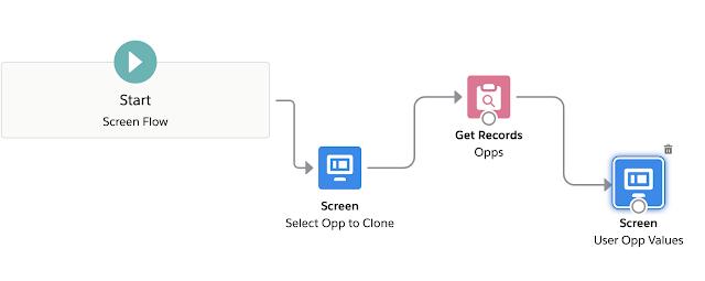 Screen Flows in Salesforce