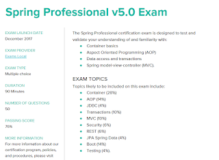 How to Enroll and Give Spring 5.0 Core Professional Certification Exam Online?