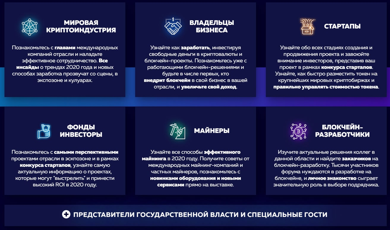 Темы на Blockchain Life 2020