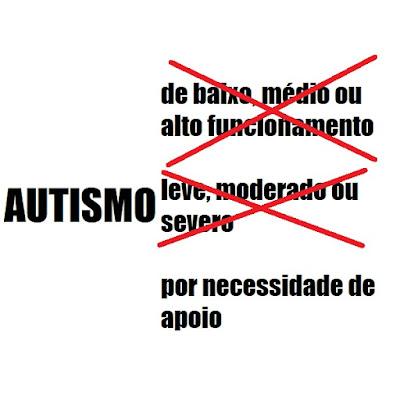 """Descrição da imagem #PraCegoVer: Do lado esquerdo, a palavra autismo em caixa-alta. Do lado direito, as três classificações mais comuns de autismo, que dizem """"de baixo, médio ou alto funcionamento"""", """"leve, moderado ou severo"""" e """"por necessidade de apoio"""". As duas primeiras aparecem riscadas com X, enquanto só a última aparece sem nenhum risco. Fim da descrição."""