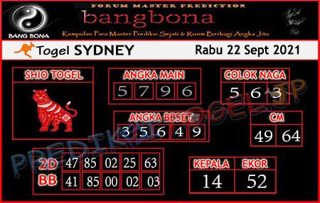 Prediksi Bangbona Sydney Rabu 22 September 2021