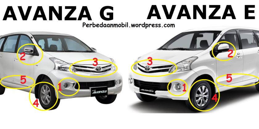 Perbedaan Grand New Avanza E Dan G 2016 Youtube All Kijang Innova Tipe Family Baru Mobil Pada Artikel Kali Ini Bang Ali Akan Membahas Tentang Sejuta Umat Yaitu Toyota Keluaran Tahun 2012 Sampai Awal 2015
