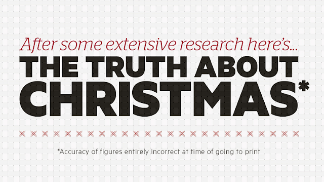 The Truth About Christmas [Infographic] ~ Visualistan