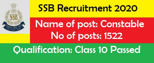 Sashastra Seema Bal (SSB) Recruitment 2020