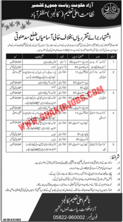 Jobs in Government College Jobs September 2020