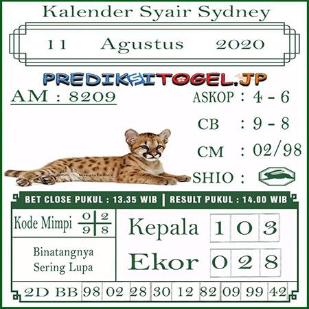 Kalender Prediksi Sidney Selasa 11 Agustus 2020
