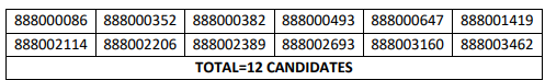 HPSSC Statistical Assistant Post Code: 888 Screening Test 2021