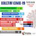 Piatã: Confira o Boletim Covid-19 desta quinta-feira (29)
