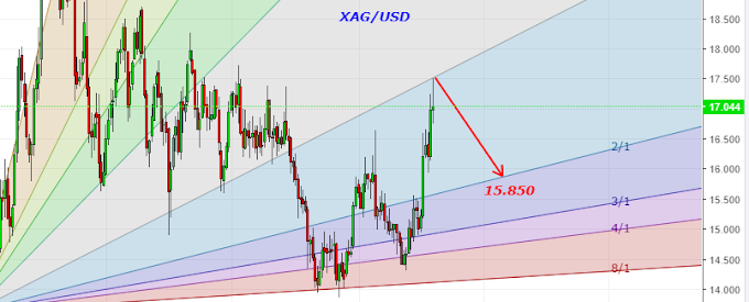 XAG/USD on 14th Aug