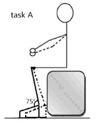 図:立ち上がり訓練