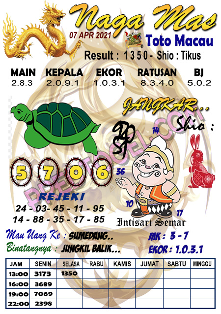 Prediksi Nagamas Toto Macau Rabu 07 April 2021