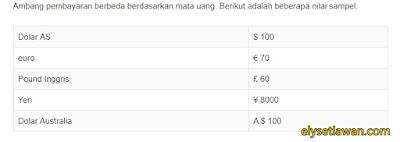 ambang batas minimal pembayaran google adsense