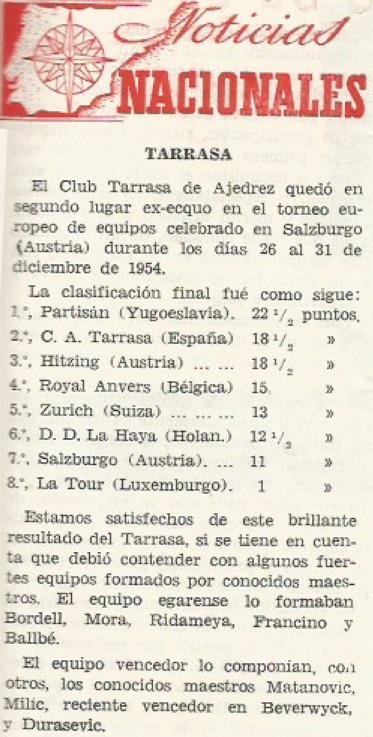 El Campeonato de Europa Occidental por equipos 1954 en la revista Ajedrez Español nº 1 - Septiembre de 1955
