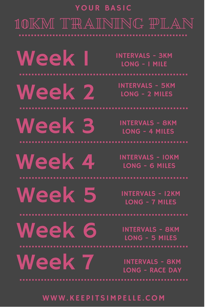 10km Training Plan by Elle Linton