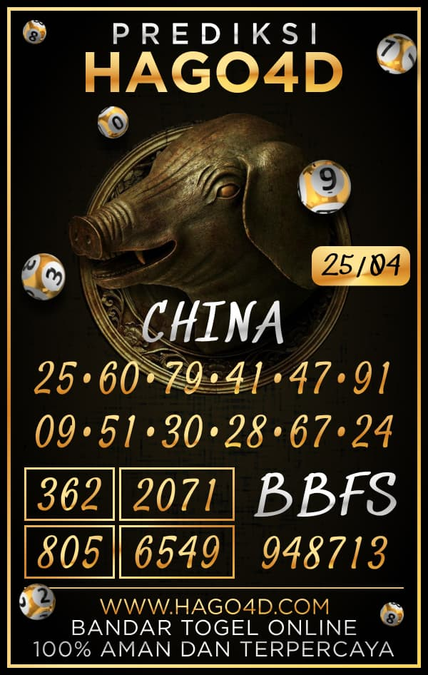 Hago4D - Prediksi Togel China