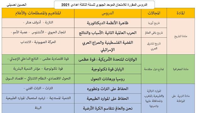 دروس الاجتماعيات الامتحان الجهوي الموحد للثالثة إعدادي  ثانوي- دورة 2021