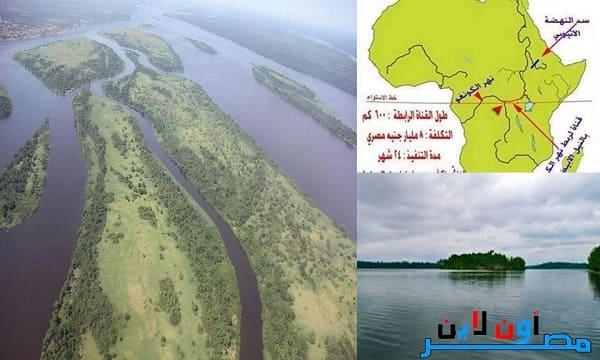 مشروع نهر الكونغو , ربط نهر الكونغو بنهر النيل