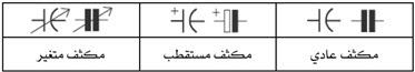 رمز المكثف الكهربائي