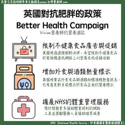 台灣營養師Vivian【政策懶人包】英國推動『Better Health Campaign」力求對抗肥胖