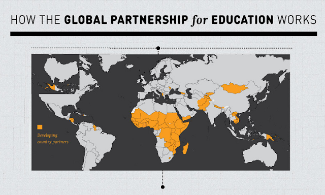 How The Global Partnership For Education Works  #Infographic