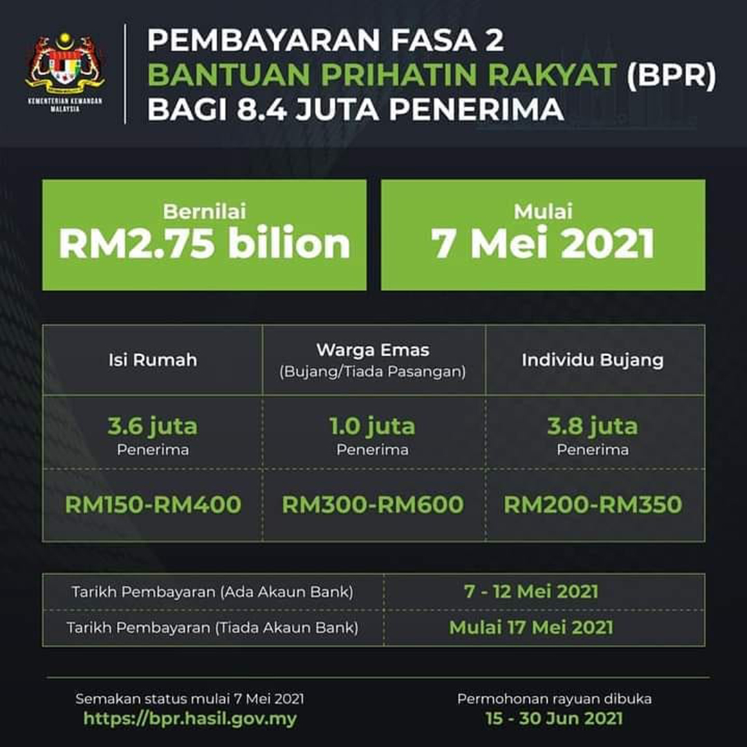 Tarikh Pembayaran BPR 2021 Fasa 2
