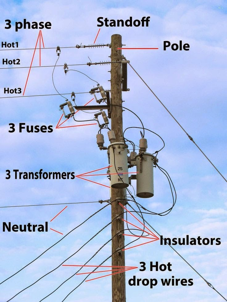 Types Of Electrical Poles : Electrical engineering world utility pole parts