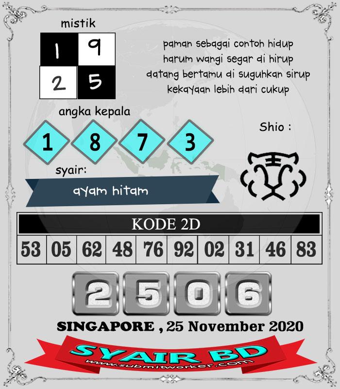Prediksi Syair BD SGP Rabu 25 November 2020