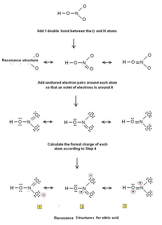 Simple Procedure for writing Lewis Structures - Lewis ...