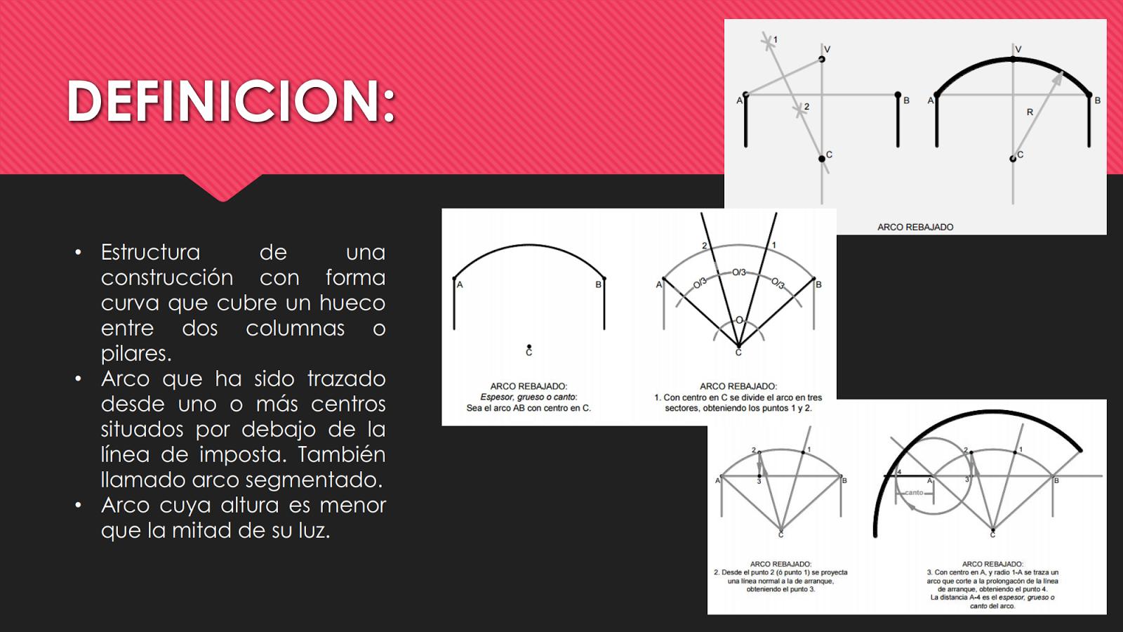 Apuntes revista digital de arquitectura estructuras a for Cual es el significado de arquitectura