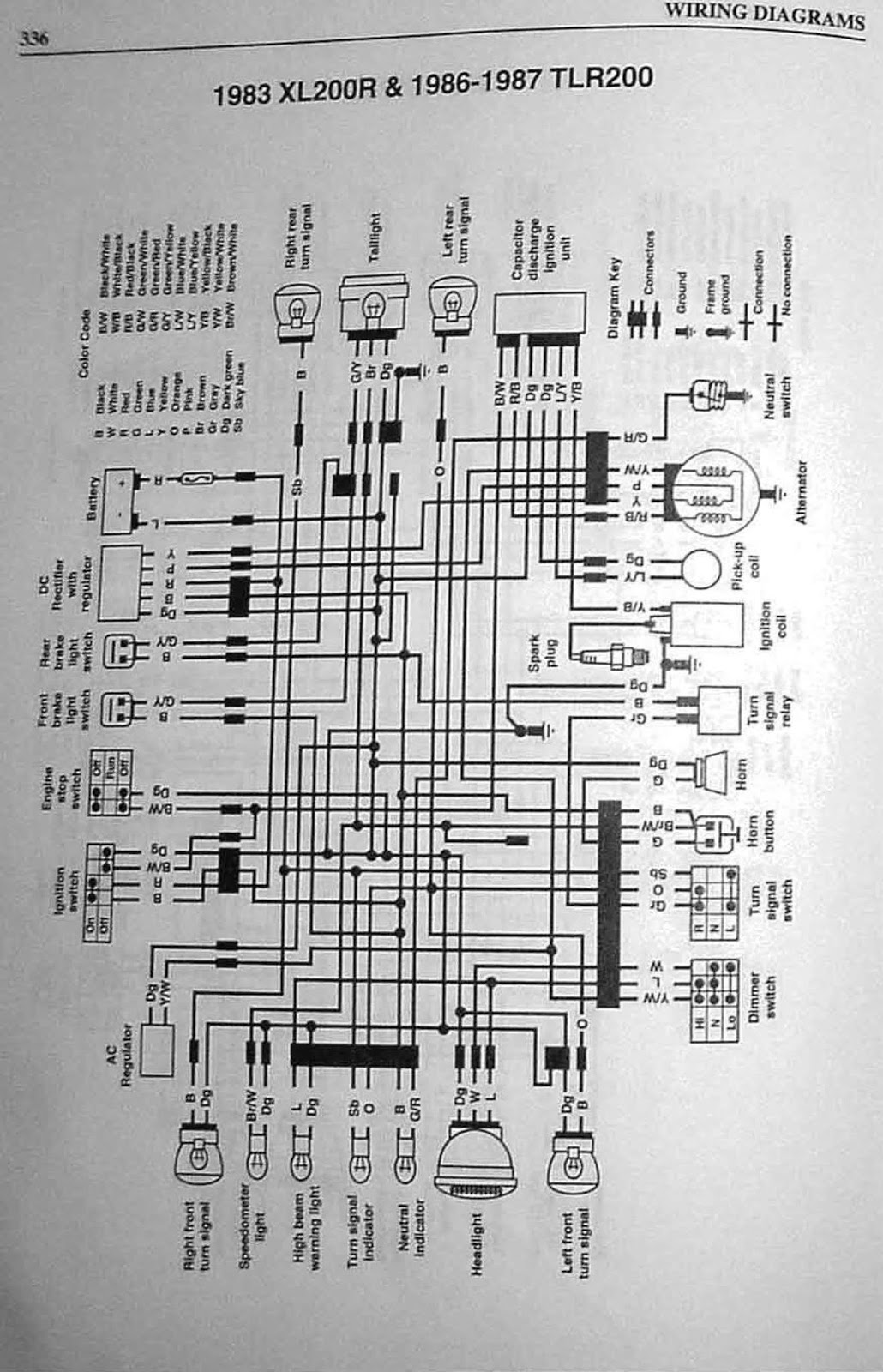 Xl200r Wiring Diagram Experience Of Electric Circuit Bike Dirt Information Jenn S 1984 Rehab Part 1 Electrical Rh Restoringdirtbikes Blogspot Com Honda 1983