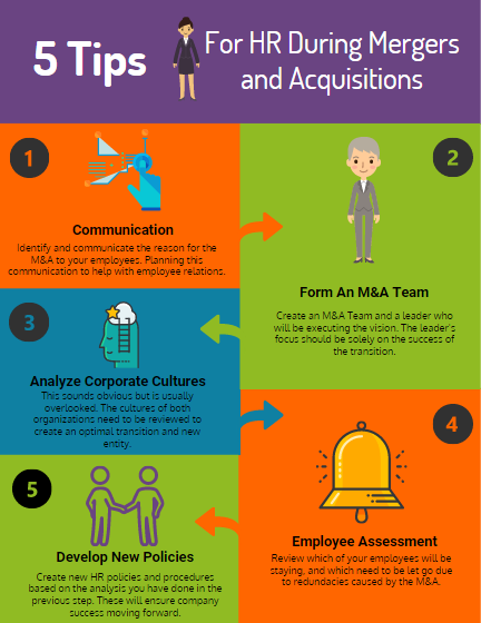 5 Tips for Hr During Mergers Acquisitions #infographic