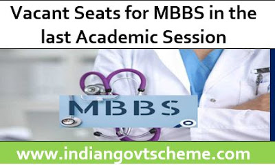 VACANT SEATS FOR MBBS