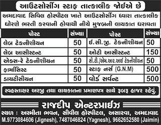 Civil Hospital Ahmedabad requirement 1500 post-2020