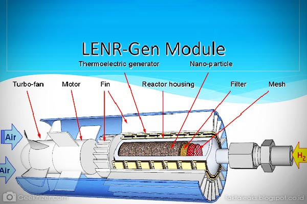 LENR Low Energy Nuclear Reaction