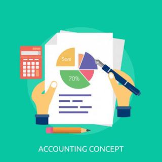 Anggaran Keuangan (Financial Budget), Jenis Anggaran Pada Umumnya, Mengevaluasi Niilai Bisnis