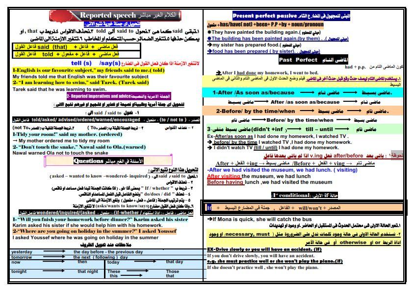 اقوى مراجعة ليلة الامتحان لغة انجليزية ثالثة اعدادى ترم ثاني 2021 مستر محمد فوزي 13