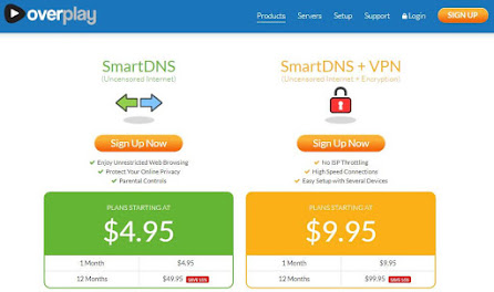 Overplay VPN τιμή