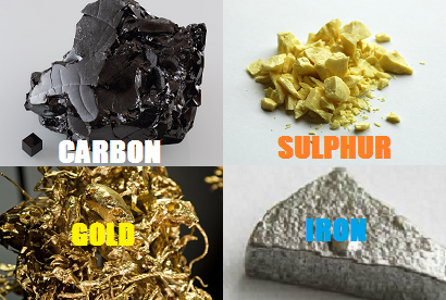 difference between metals and nonmetals  metals and nonmetals ppt  metals and nonmetals properties  examples of metals and nonmetals