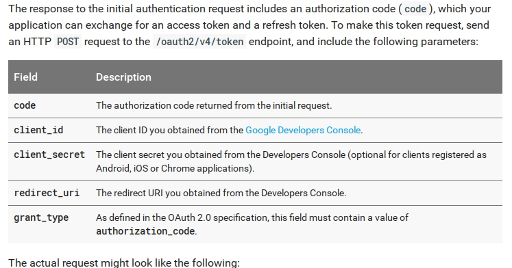 Insane Coding: OAuth - Why it doesn't work, and how to Zero-day
