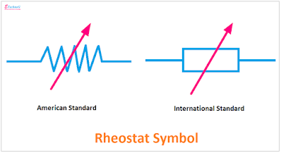 Rheostat Symbol, Symbol of Rheostat
