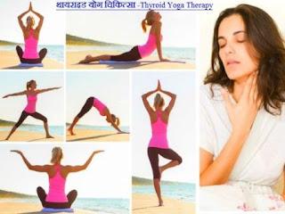 Thyroid-थायराइड Yoga चिकित्सा