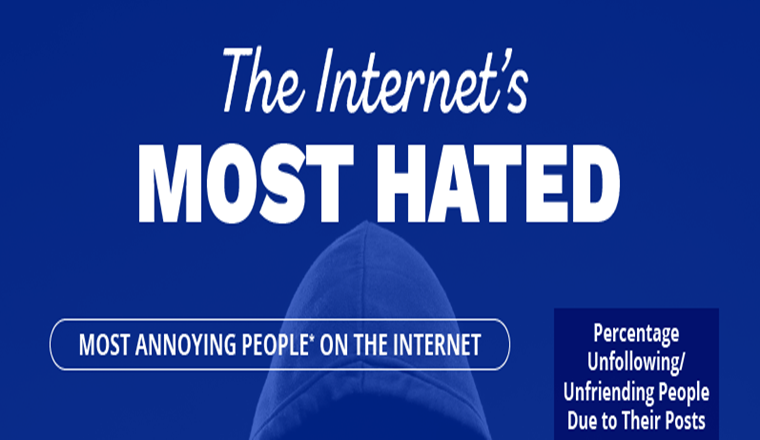 The Internet's Most Hated: Who Are The Most Annoying People Online? #Infographic