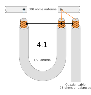 4:1 balun with half-wavelength cable