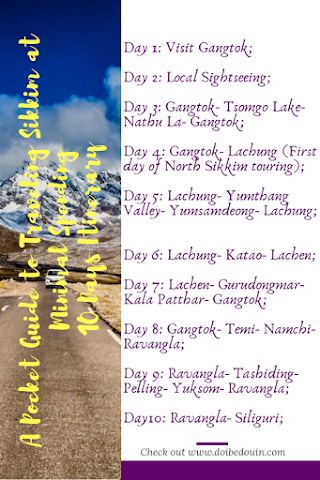 A Pocket Guide to Traveling Sikkim at Minimal Spending: 10 Days Itinerary @doibedouin