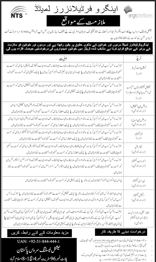 Latest Jobs in Engro Fertilizers Limited 2021- Application Form Download