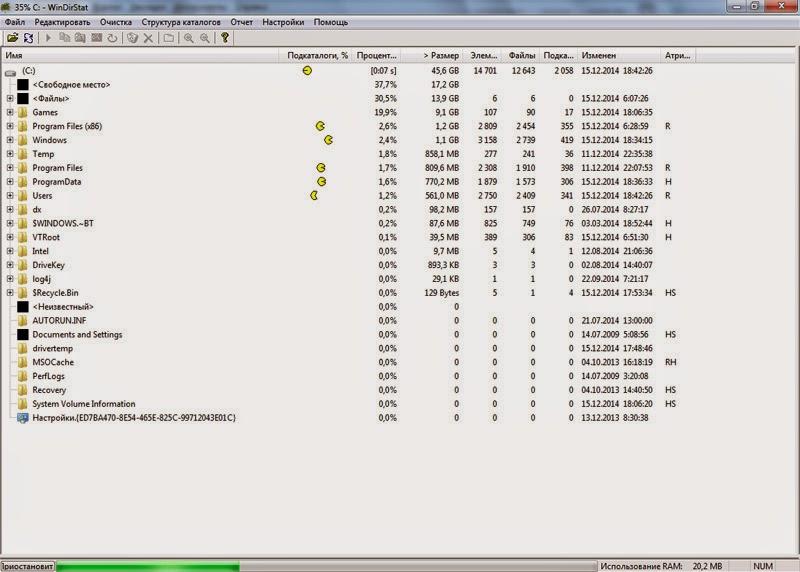 Процесс сканирования локального диска с подсчетом что, где и сколько Занимает на компьютере памяти.