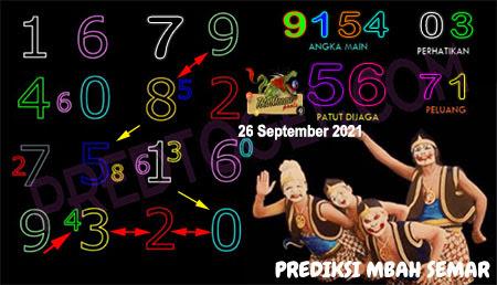 Prediksi Mbah Semar Macau Pools Minggu 26 September 2021